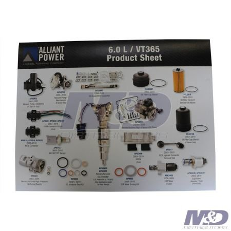 Alliant Power Engine-Specific Product Sheet